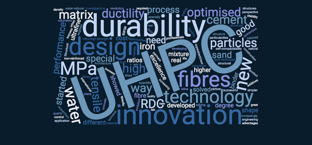 UHPC for People word cloud
