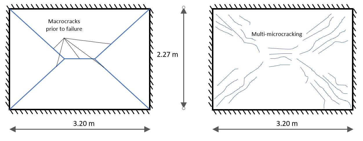 Macro-Crack pattern_